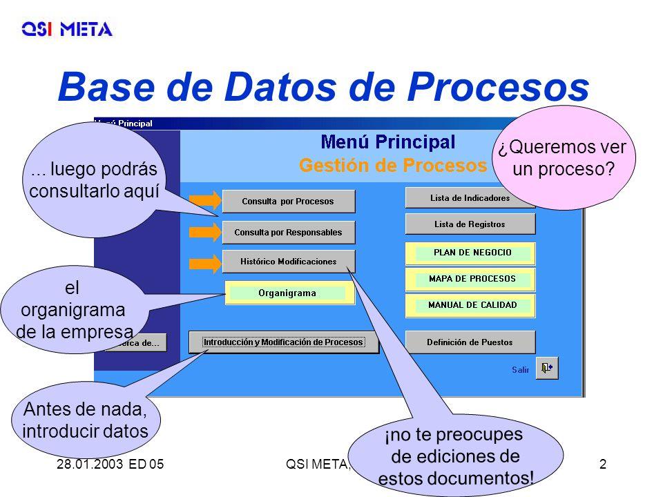 28.01.2003 ED 05QSI META, S.L.2 Base de Datos de Procesos ¿Queremos ver un proceso?... luego podrás consultarlo aquí Antes de nada, introducir datos ¡