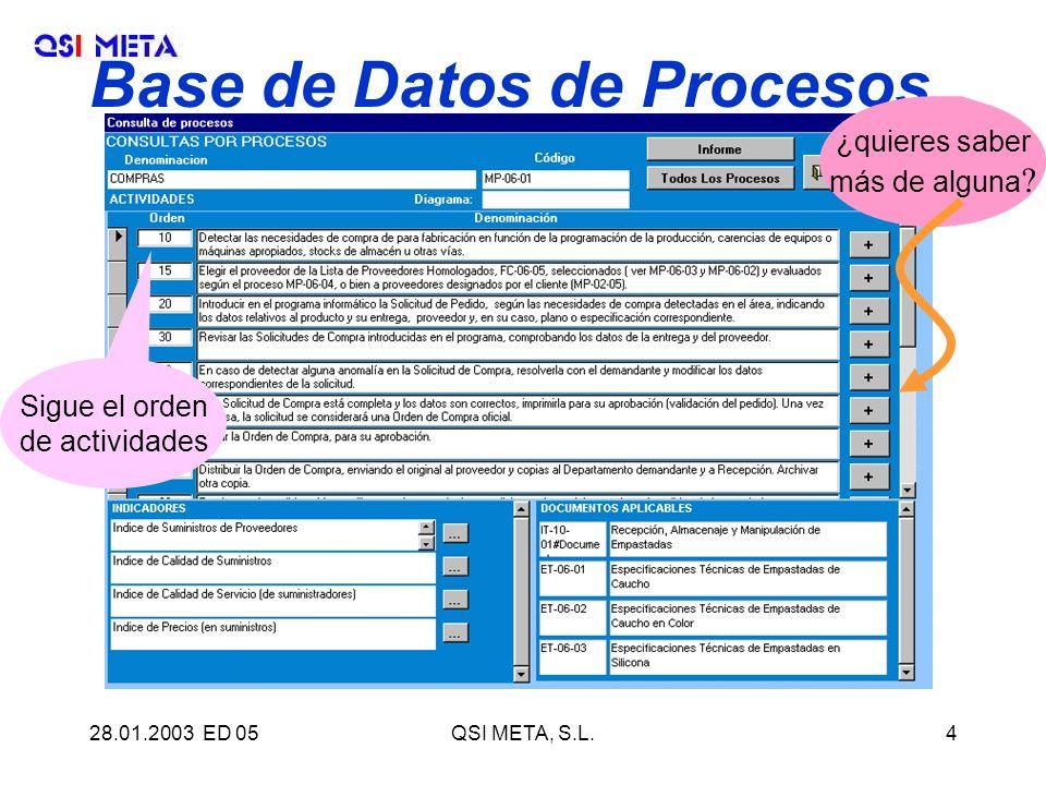 28.01.2003 ED 05QSI META, S.L.4 Base de Datos de Procesos Sigue el orden de actividades ¿quieres saber más de alguna ?