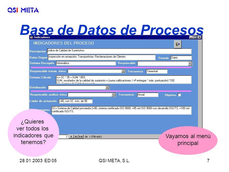 28.01.2003 ED 05QSI META, S.L.7 Base de Datos de Procesos ¿Quieres ver todos los indicadores que tenemos? Vayamos al menú principal
