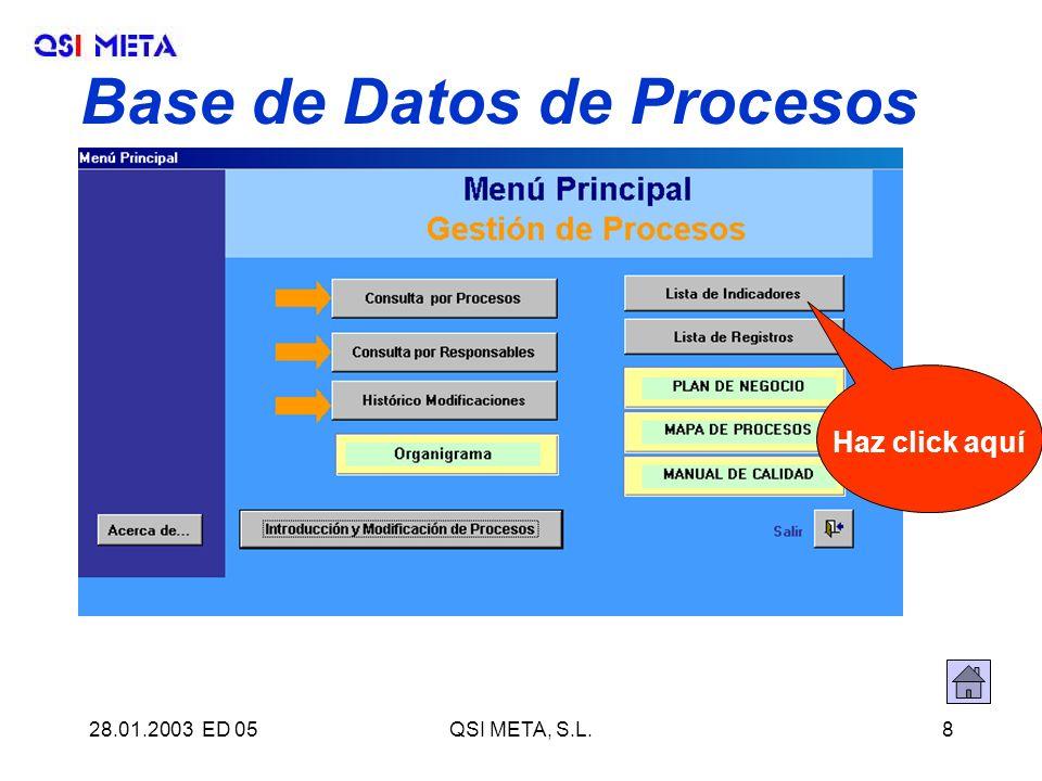 28.01.2003 ED 05QSI META, S.L.8 Base de Datos de Procesos Haz click aquí