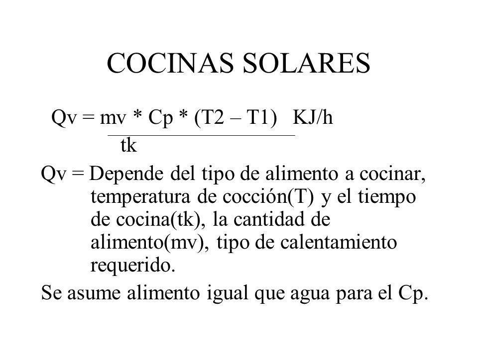 COCINAS SOLARES Qv = mv * Cp * (T2 – T1) KJ/h tk Qv = Depende del tipo de alimento a cocinar, temperatura de cocción(T) y el tiempo de cocina(tk), la