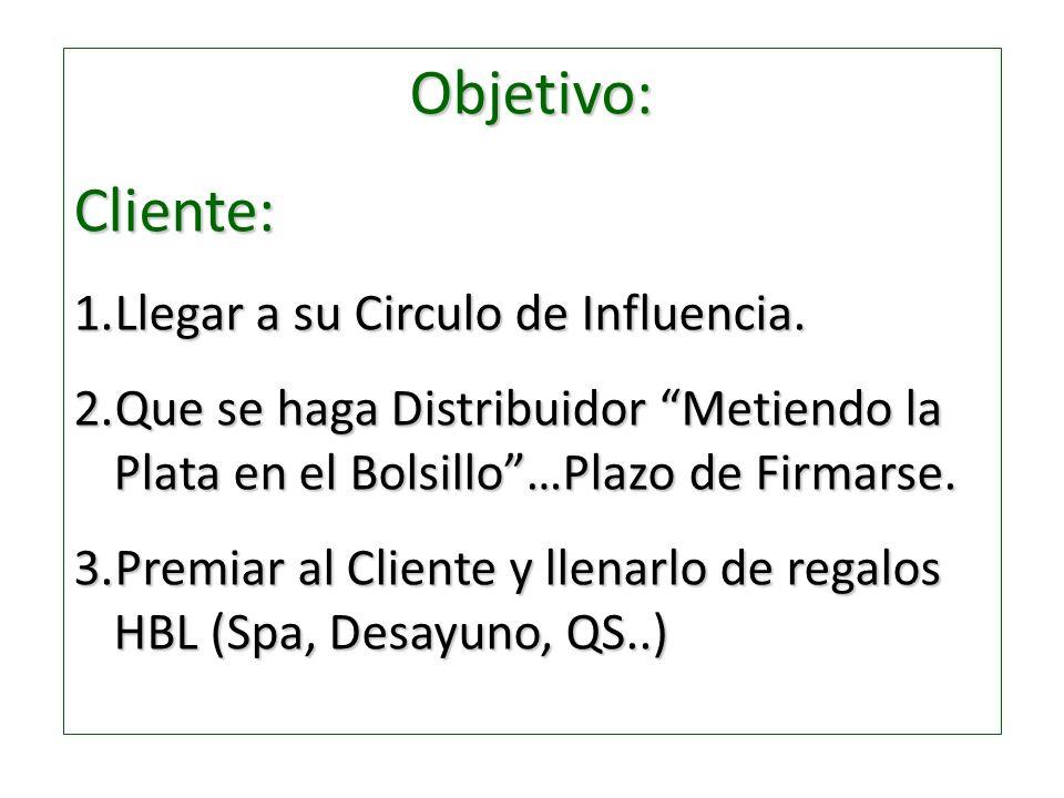 Objetivo:Cliente: 1.Llegar a su Circulo de Influencia. 2.Que se haga Distribuidor Metiendo la Plata en el Bolsillo…Plazo de Firmarse. 3.Premiar al Cli