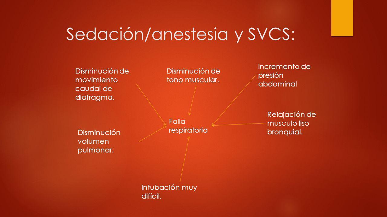 Sedación/anestesia y SVCS: Disminución de movimiento caudal de diafragma. Disminución de tono muscular. Incremento de presión abdominal Relajación de