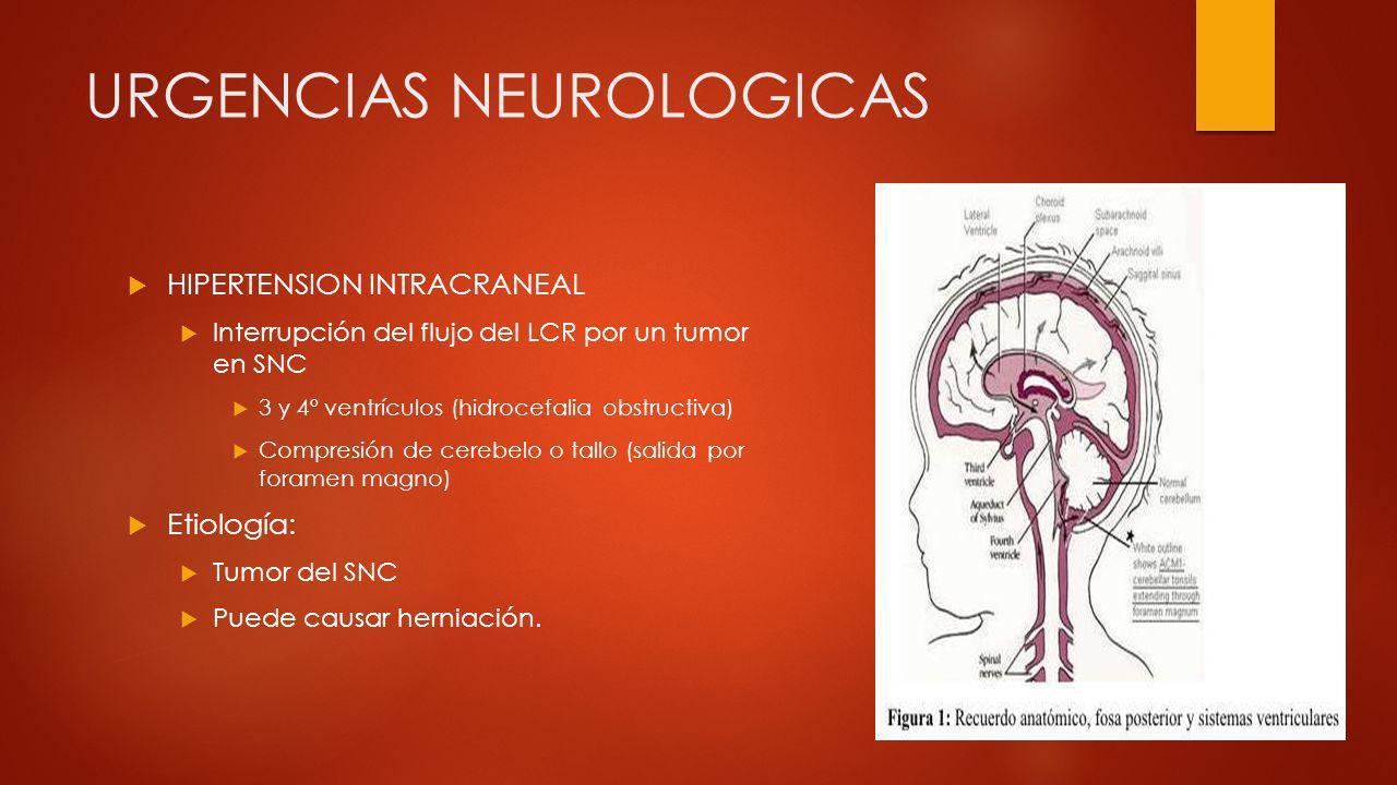 URGENCIAS NEUROLOGICAS HIPERTENSION INTRACRANEAL Interrupción del flujo del LCR por un tumor en SNC 3 y 4º ventrículos (hidrocefalia obstructiva) Comp