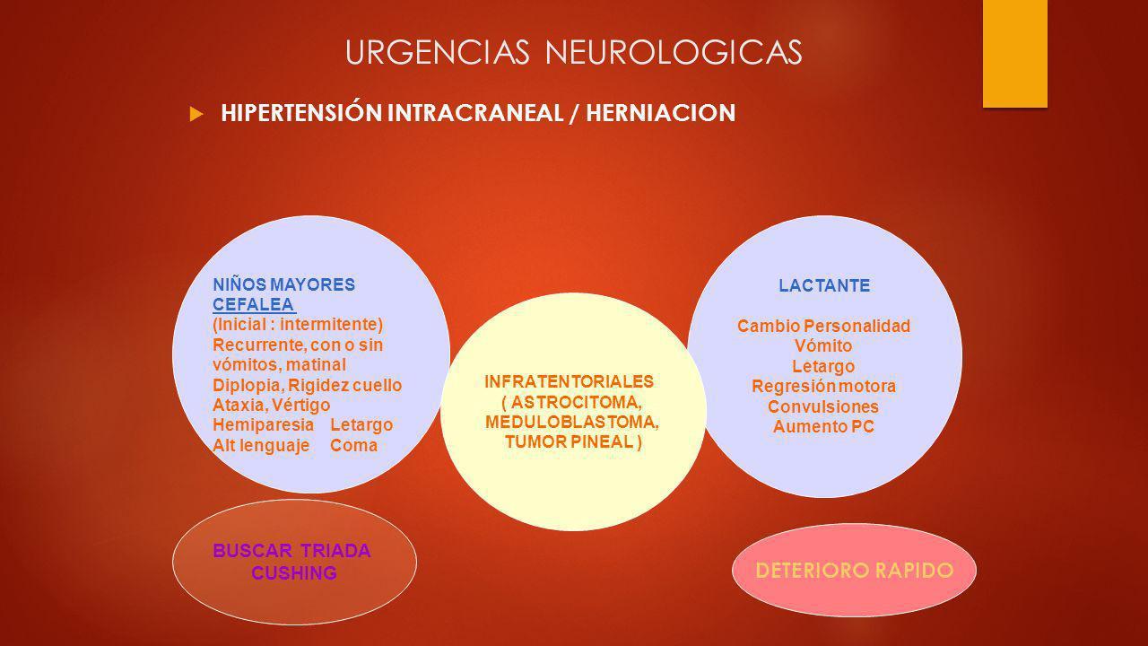 URGENCIAS NEUROLOGICAS HIPERTENSIÓN INTRACRANEAL / HERNIACION NIÑOS MAYORES CEFALEA (Inicial : intermitente) Recurrente, con o sin vómitos, matinal Di