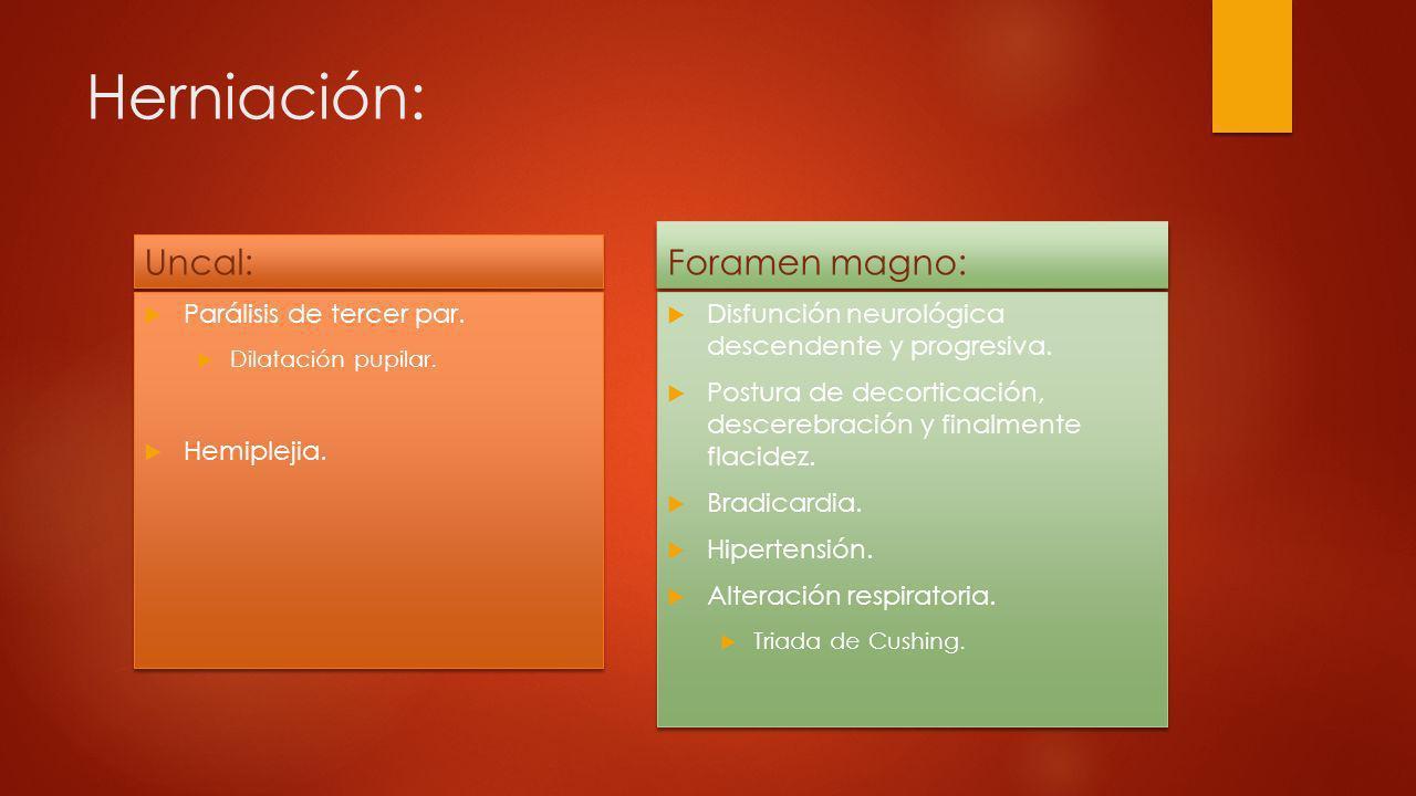 Herniación: Uncal: Foramen magno: Parálisis de tercer par. Dilatación pupilar. Hemiplejia. Parálisis de tercer par. Dilatación pupilar. Hemiplejia. Di