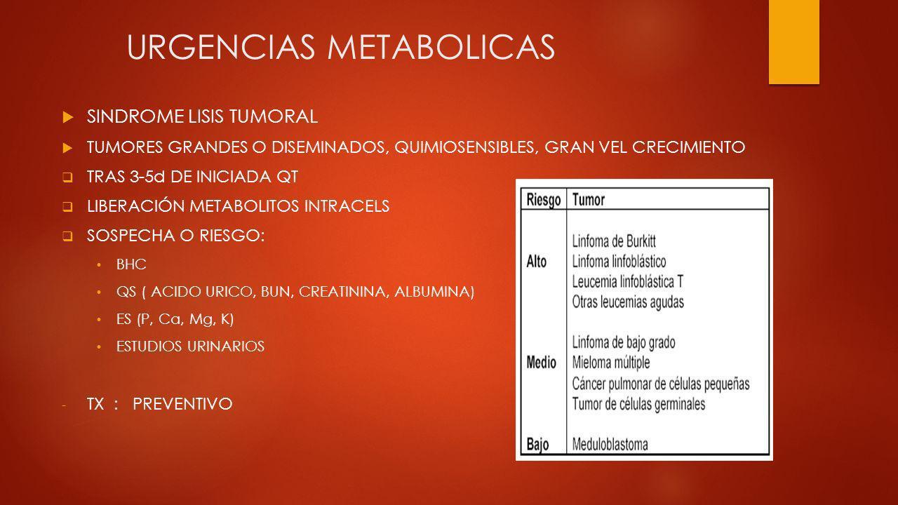 URGENCIAS METABOLICAS SINDROME LISIS TUMORAL TUMORES GRANDES O DISEMINADOS, QUIMIOSENSIBLES, GRAN VEL CRECIMIENTO TRAS 3-5d DE INICIADA QT LIBERACIÓN