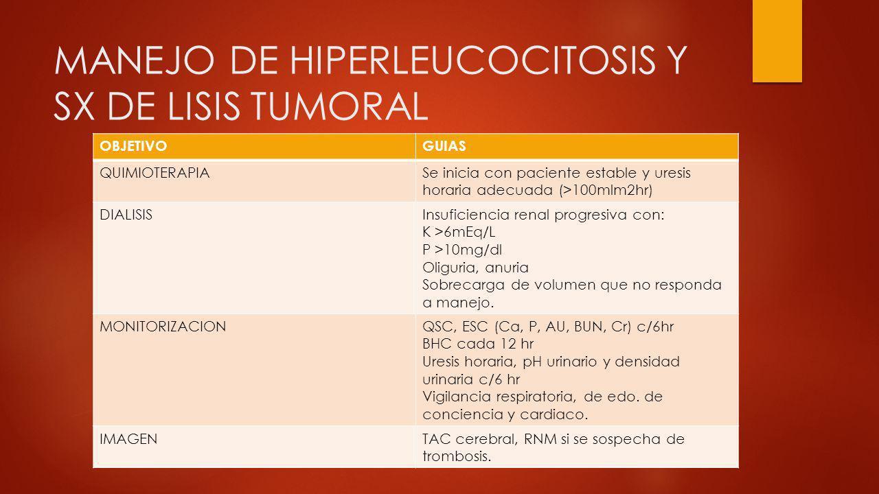 MANEJO DE HIPERLEUCOCITOSIS Y SX DE LISIS TUMORAL OBJETIVOGUIAS QUIMIOTERAPIASe inicia con paciente estable y uresis horaria adecuada (>100mlm2hr) DIA