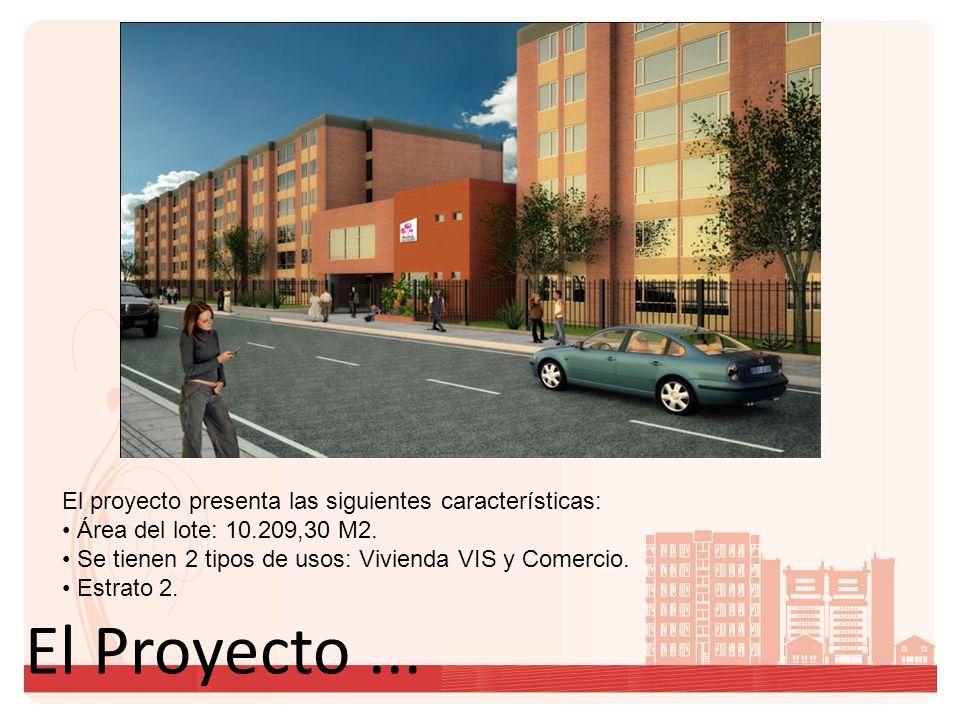 El Proyecto... El proyecto presenta las siguientes características: Área del lote: 10.209,30 M2. Se tienen 2 tipos de usos: Vivienda VIS y Comercio. E