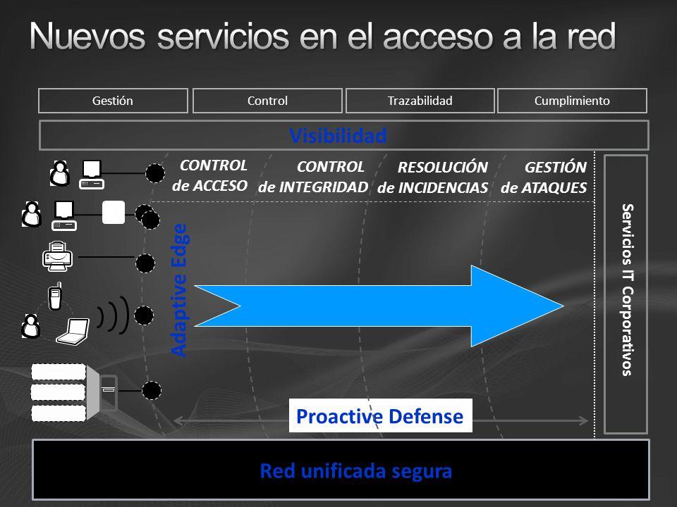 CONTROL de ACCESO CONTROL de INTEGRIDAD GESTIÓN de ATAQUES Red unificada segura VILTUAR SERVER VILTUAR SERVER VILTUAR SERVER Visibilidad Adaptive Edge