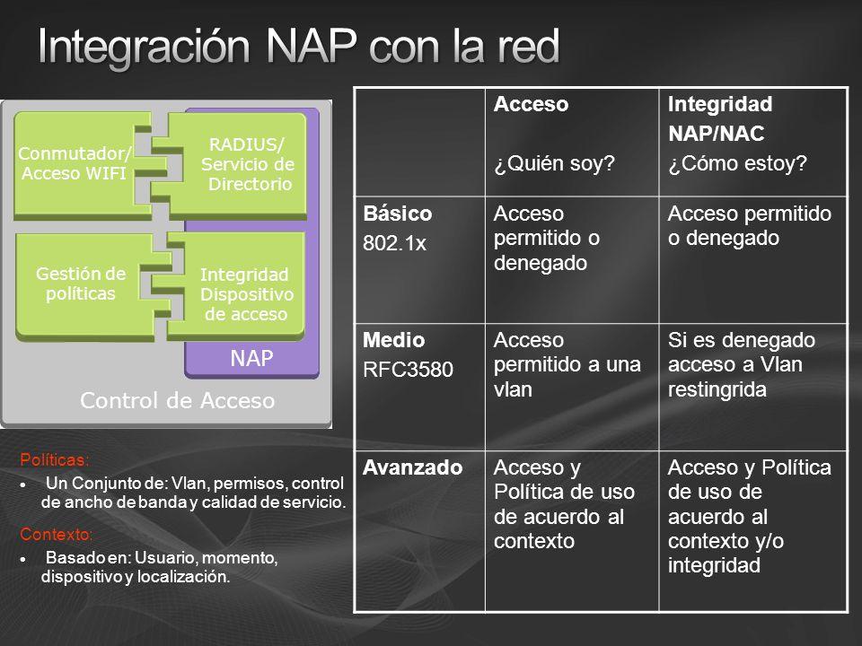 NAP Conmutador/ Acceso WIFI Gestión de políticas RADIUS/ Servicio de Directorio Integridad Dispositivo de acceso Control de Acceso Acceso ¿Quién soy?