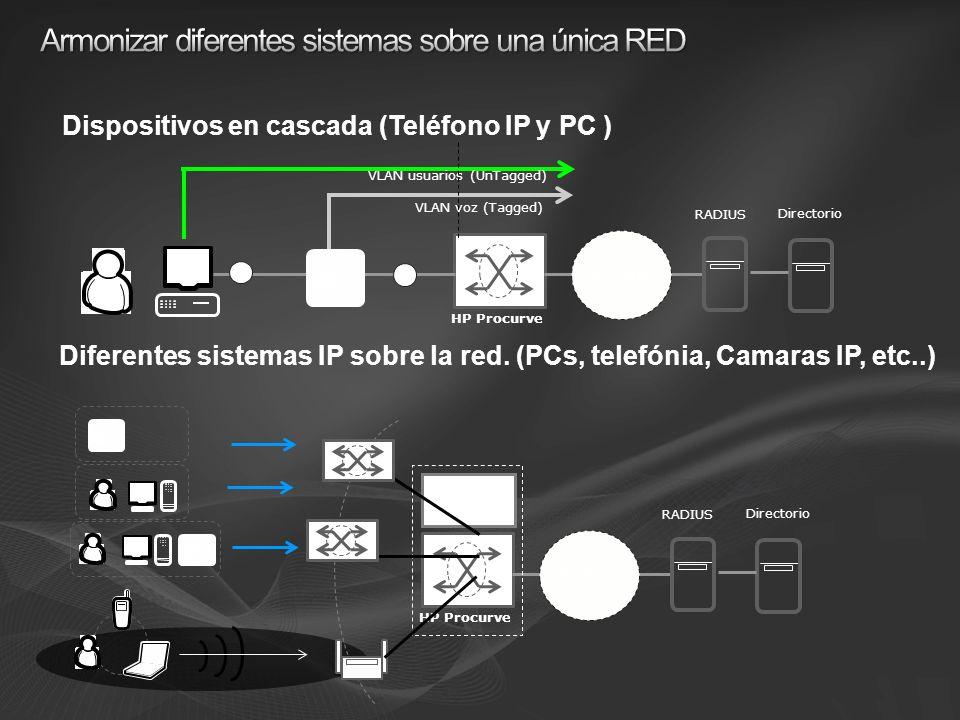 RADIUS Directorio HP Procurve LAN/WAN VLAN usuarios (UnTagged) VLAN voz (Tagged) RADIUS Directorio HP Procurve LAN/WAN Wireless Switch Dispositivos en