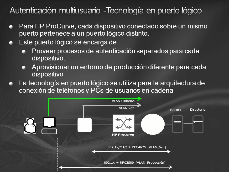 Para HP ProCurve, cada dispositivo conectado sobre un mismo puerto pertenece a un puerto lógico distinto. Este puerto lógico se encarga de Proveer pro