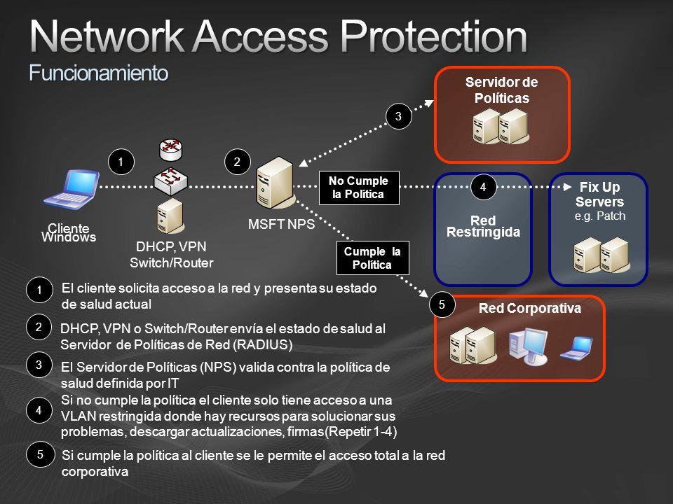 No Cumple la Política 1 Red Restringida El cliente solicita acceso a la red y presenta su estado de salud actual 1 4 Si no cumple la política el clien