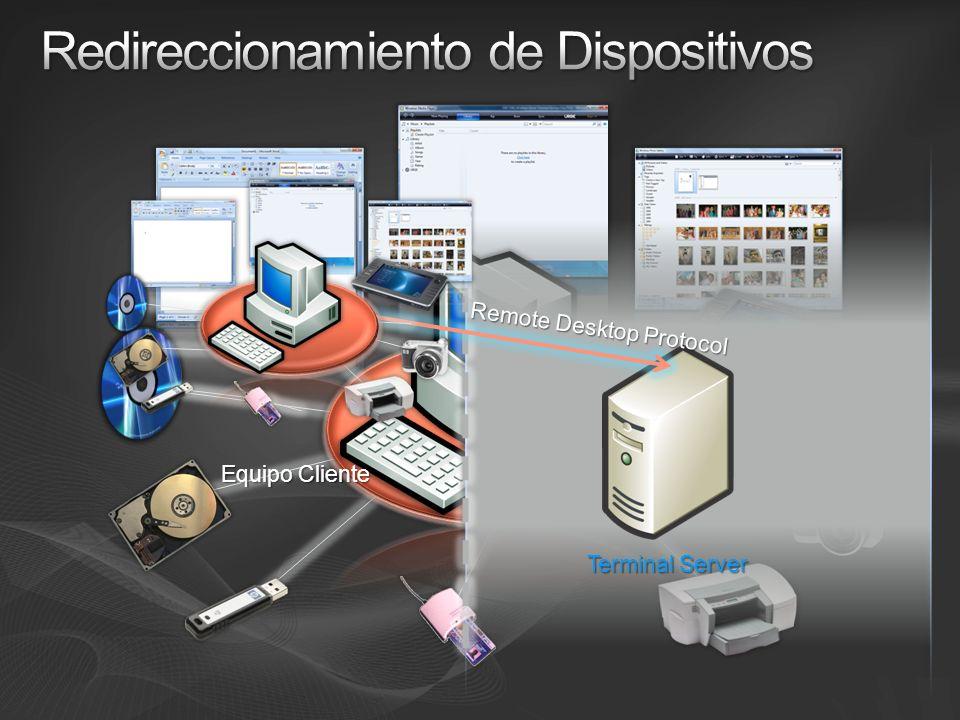 Terminal Server Remote Desktop Protocol Equipo Cliente