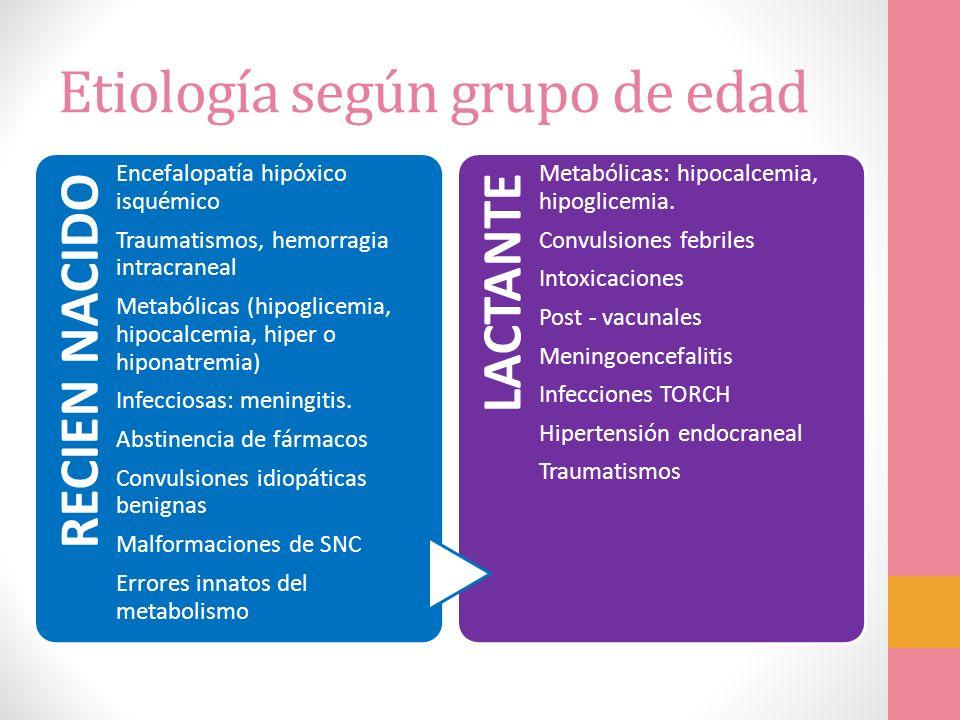 Etiología según grupo de edad RECIEN NACIDO Encefalopatía hipóxico isquémico Traumatismos, hemorragia intracraneal Metabólicas (hipoglicemia, hipocalc