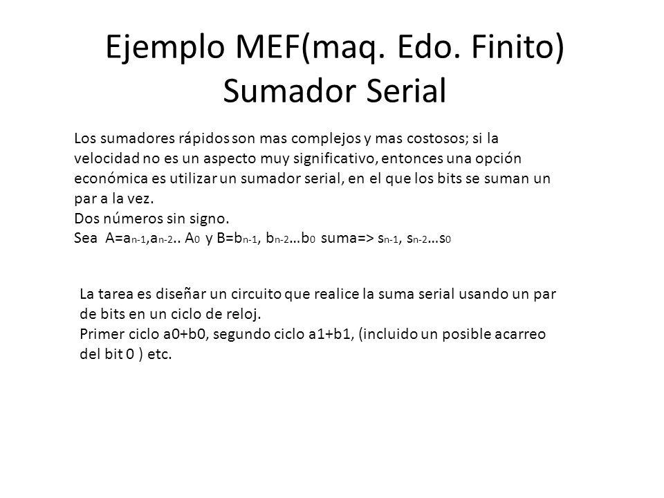Ejemplo MEF(maq. Edo. Finito) Sumador Serial Los sumadores rápidos son mas complejos y mas costosos; si la velocidad no es un aspecto muy significativ