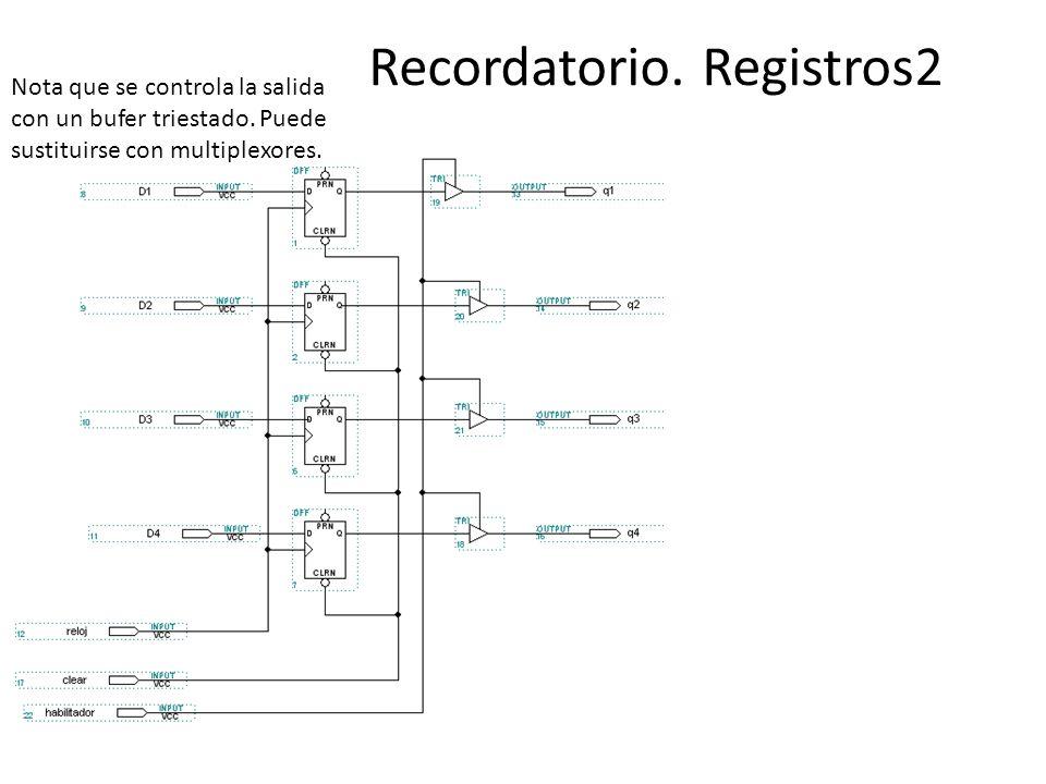 Recordatorio. Registros2 Nota que se controla la salida con un bufer triestado. Puede sustituirse con multiplexores.