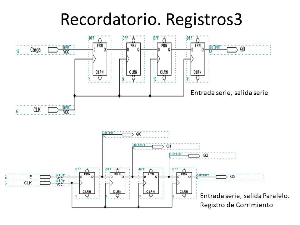 Recordatorio. Registros3 Entrada serie, salida Paralelo. Registro de Corrimiento Entrada serie, salida serie