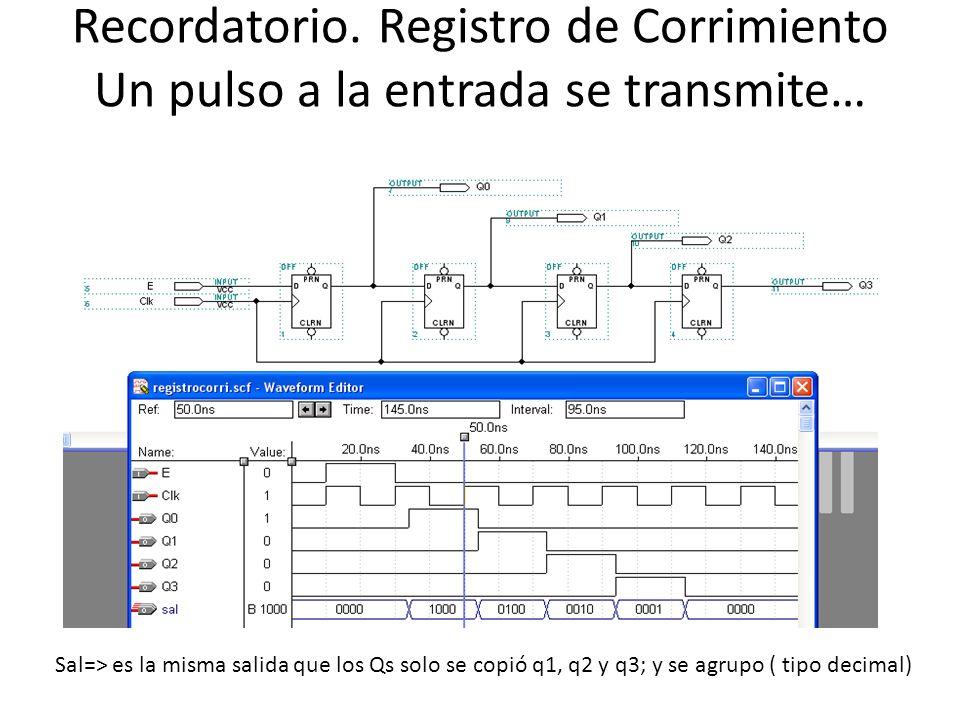 Recordatorio. Registro de Corrimiento Un pulso a la entrada se transmite… Sal=> es la misma salida que los Qs solo se copió q1, q2 y q3; y se agrupo (