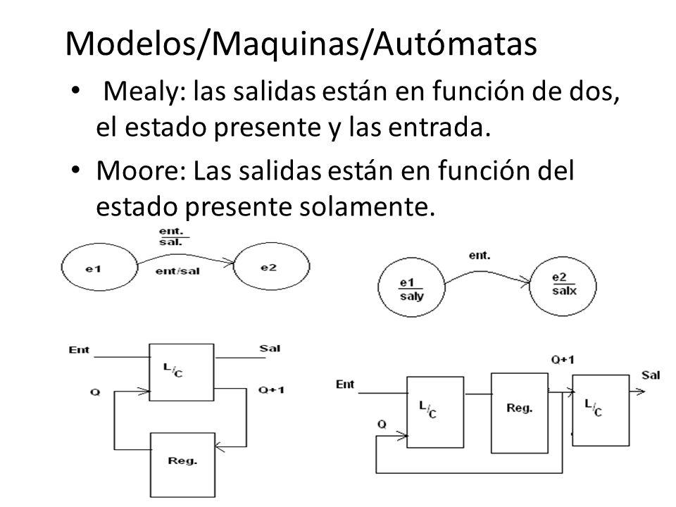 Modelos/Maquinas/Autómatas Mealy: las salidas están en función de dos, el estado presente y las entrada. Moore: Las salidas están en función del estad