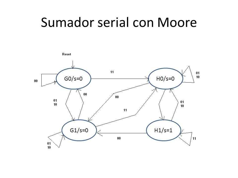 Sumador serial con Moore