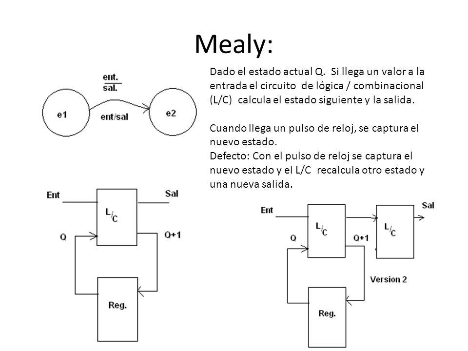 Mealy: Dado el estado actual Q. Si llega un valor a la entrada el circuito de lógica / combinacional (L/C) calcula el estado siguiente y la salida. Cu