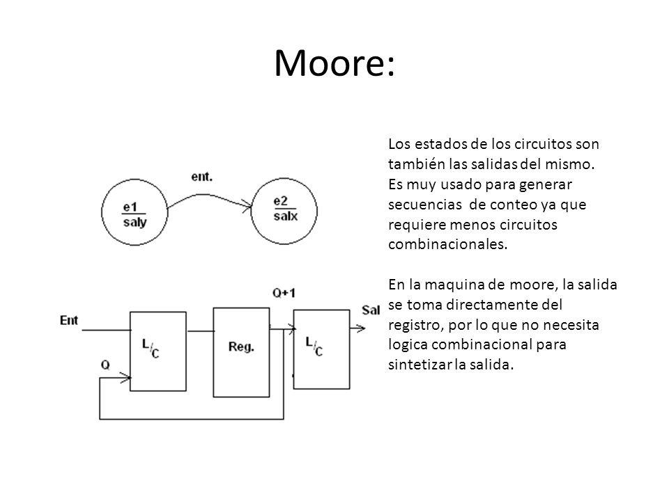 Moore: Los estados de los circuitos son también las salidas del mismo. Es muy usado para generar secuencias de conteo ya que requiere menos circuitos