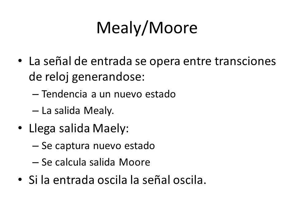 Mealy/Moore La señal de entrada se opera entre transciones de reloj generandose: – Tendencia a un nuevo estado – La salida Mealy. Llega salida Maely: