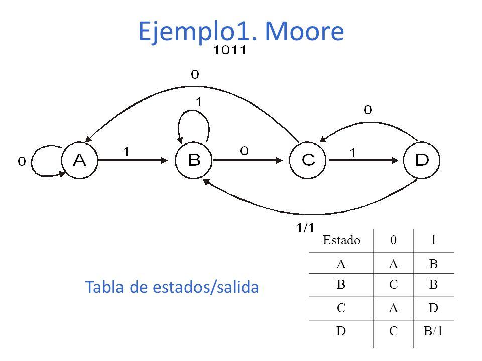Ejemplo1. Moore Estado01 AAB BCB CAD DCB/1 Tabla de estados/salida