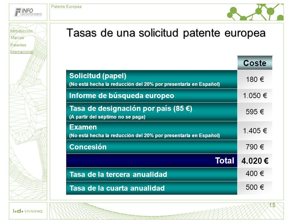 Introducción Marcas Patentes Internacional Patente Europea 15 Tasas de una solicitud patente europea Coste Solicitud (papel) (No está hecha la reducci
