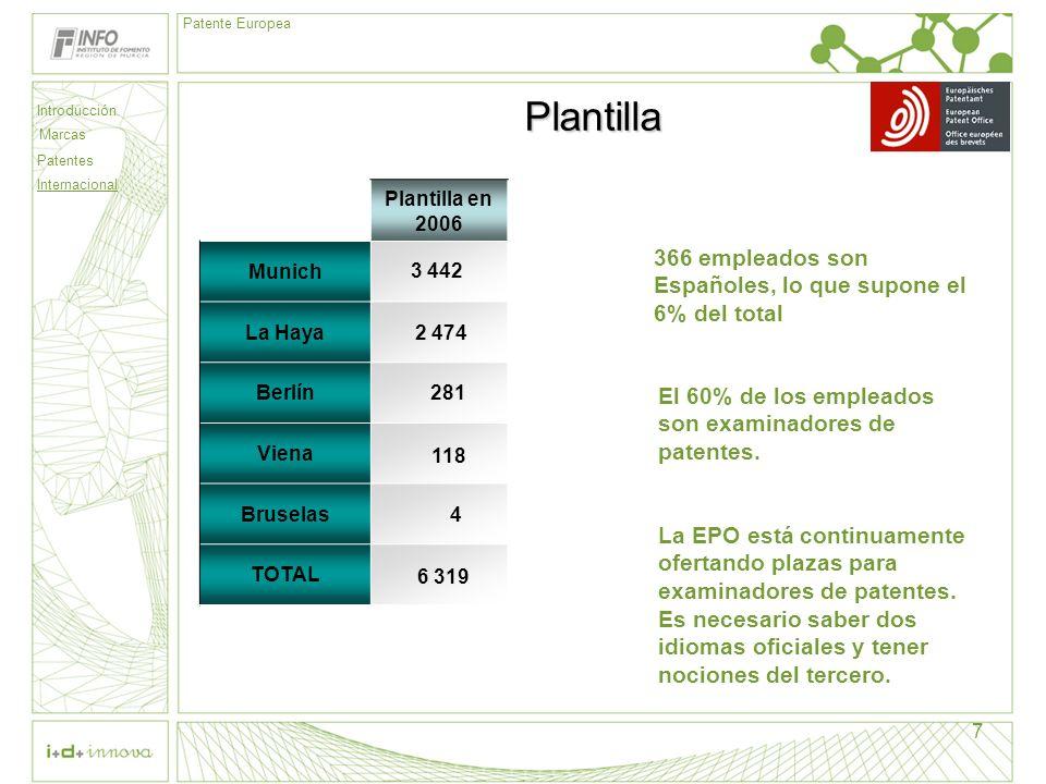 Introducción Marcas Patentes Internacional Patente Europea 7 Plantilla Plantilla en 2006 Munich La Haya Berlín Viena Bruselas TOTAL 118 281 2 474 3 44