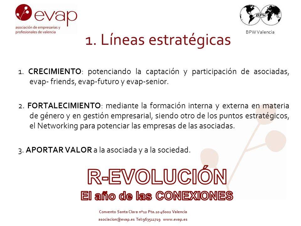 BPW Valencia Convento Santa Clara nº12 Pta.10 46002 Valencia asociacion@evap.es Tel:963511719 www.evap.es 1. Líneas estratégicas 1. CRECIMIENTO: poten