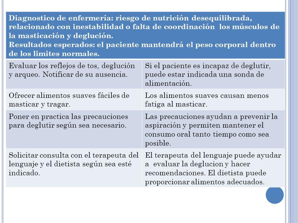 Diagnostico de enfermería: riesgo de nutrición desequilibrada, relacionado con inestabilidad o falta de coordinación los músculos de la masticación y deglución.