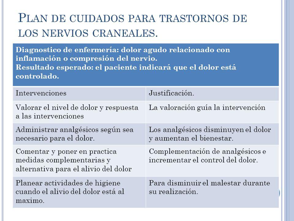 P LAN DE CUIDADOS PARA TRASTORNOS DE LOS NERVIOS CRANEALES.