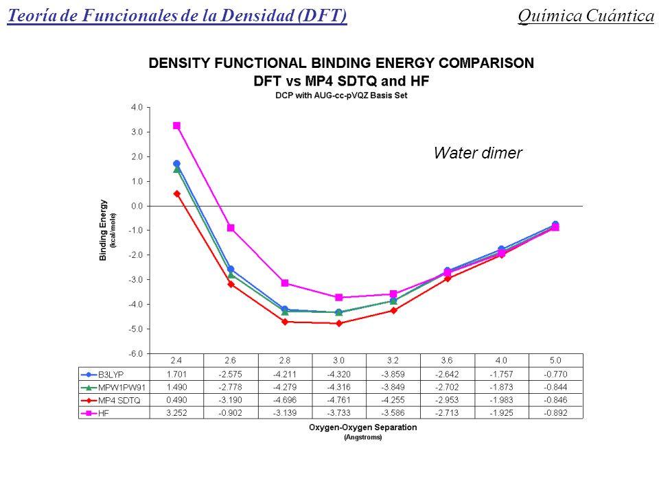 Teoría de Funcionales de la Densidad (DFT)Química Cuántica Water dimer