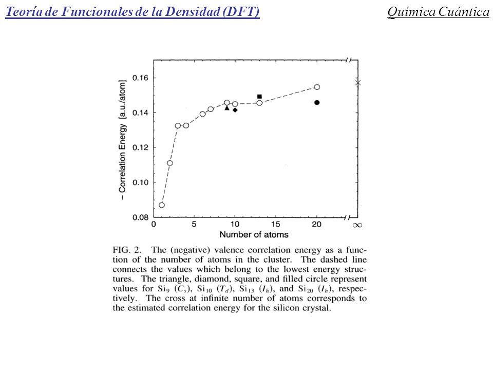 Teoría de Funcionales de la Densidad (DFT)Química Cuántica