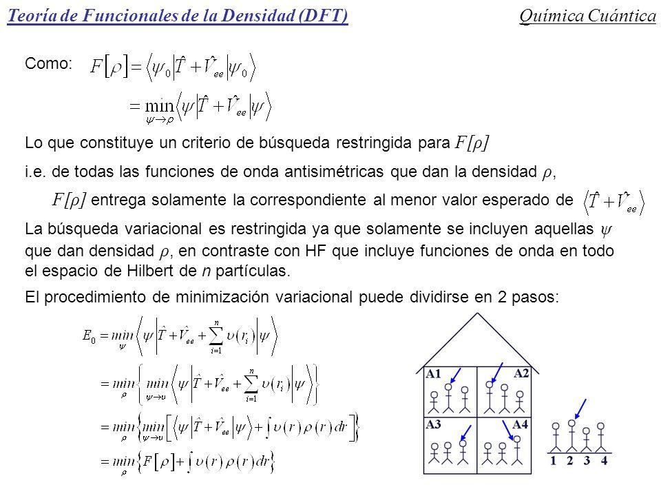 Teoría de Funcionales de la Densidad (DFT)Química Cuántica Como: Lo que constituye un criterio de búsqueda restringida para F[ρ] i.e. de todas las fun