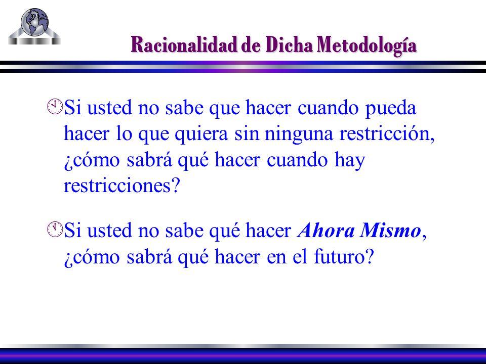 Racionalidad de Dicha Metodología ÀSi usted no sabe que hacer cuando pueda hacer lo que quiera sin ninguna restricción, ¿cómo sabrá qué hacer cuando hay restricciones.