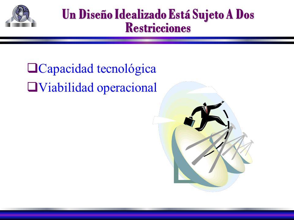 Un Diseño Idealizado Está Sujeto A Dos Restricciones qCapacidad tecnológica qViabilidad operacional