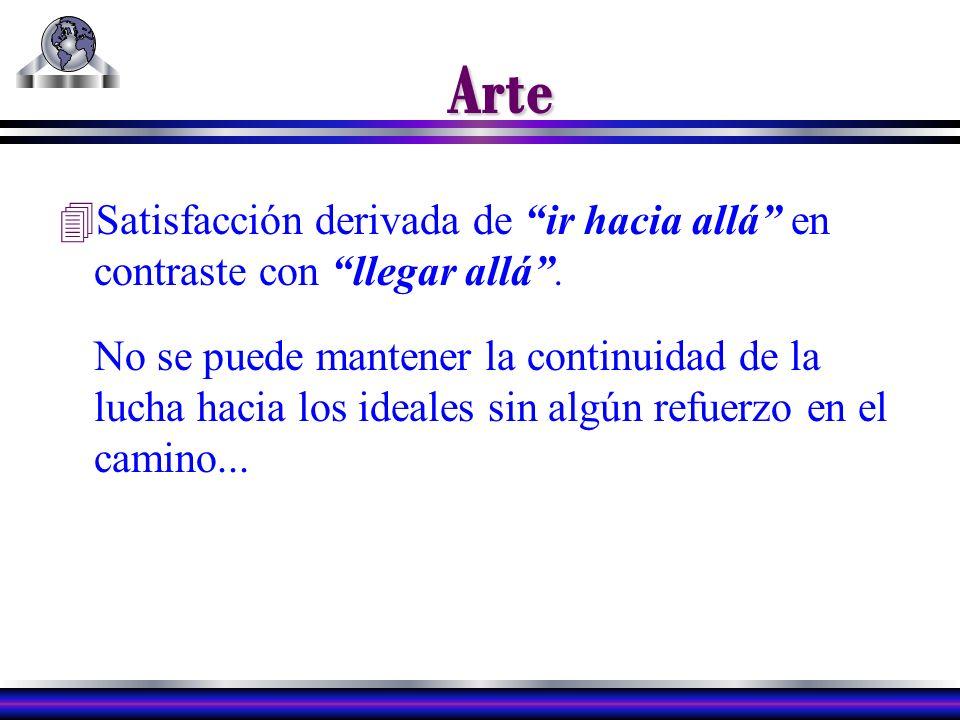 Arte 4Satisfacción derivada de ir hacia allá en contraste con llegar allá.