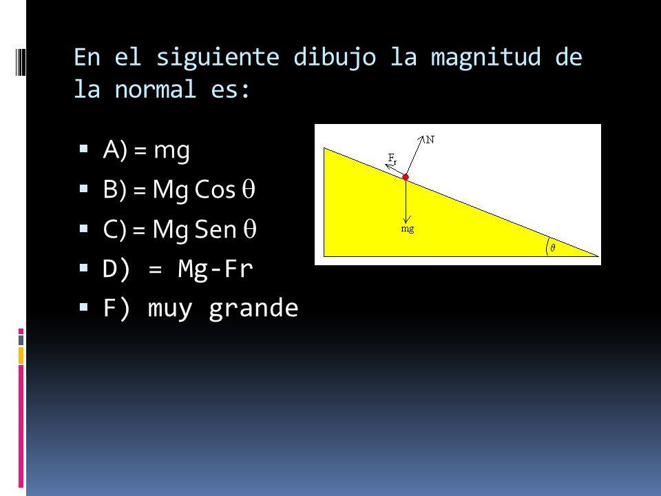En el siguiente dibujo la magnitud de la normal es: A) = mg B) = Mg Cos C) = Mg Sen D) = Mg-Fr F) muy grande