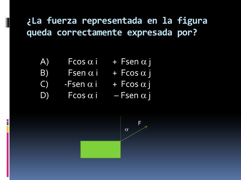 ¿La fuerza representada en la figura queda correctamente expresada por? A) Fcos i+ Fsen j B) Fsen i + Fcos j C) -Fsen i+ Fcos j D) Fcos i – Fsen j F