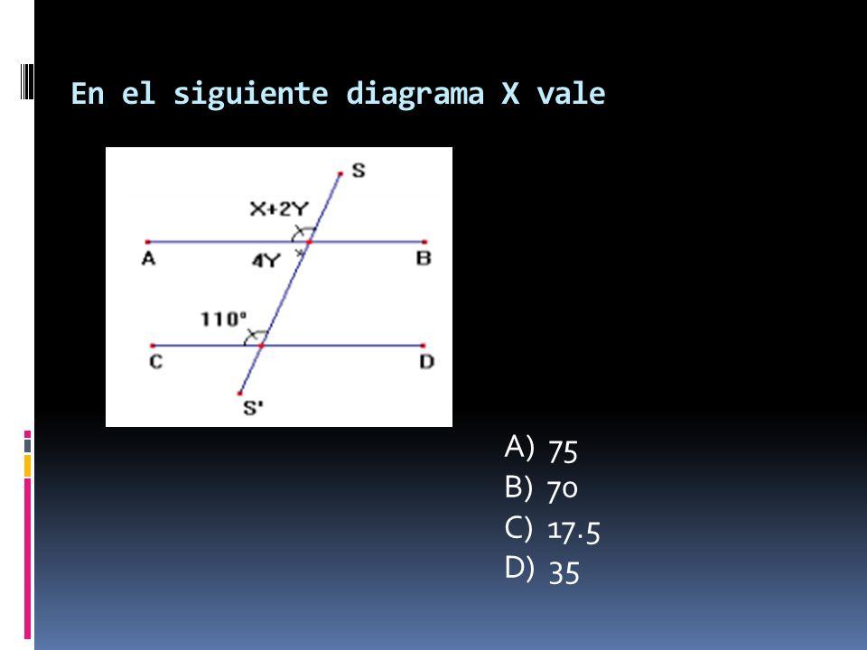 En el siguiente diagrama X vale A) 75 B) 70 C) 17.5 D) 35