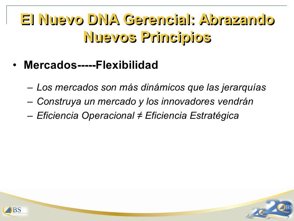 El Nuevo DNA Gerencial: Abrazando Nuevos Principios Mercados-----Flexibilidad –Los mercados son más dinámicos que las jerarquías –Construya un mercado y los innovadores vendrán –Eficiencia Operacional Eficiencia Estratégica