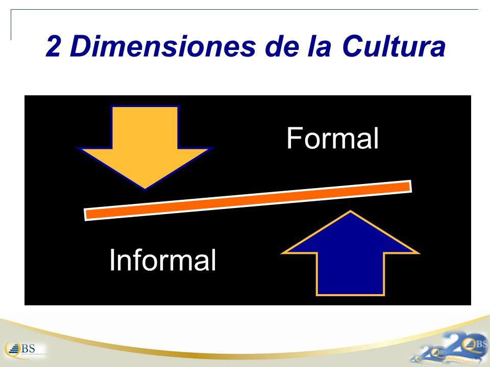 2 Dimensiones de la Cultura Formal Informal
