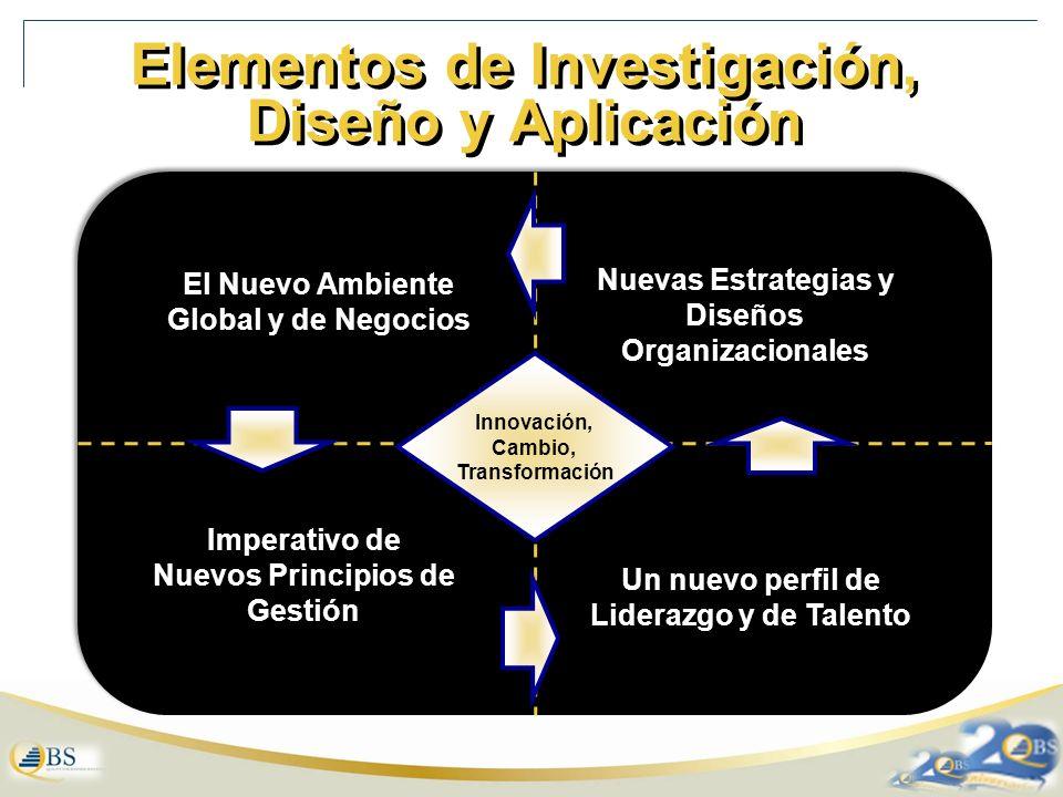 Elementos de Investigación, Diseño y Aplicación Un nuevo perfil de Liderazgo y de Talento Nuevas Estrategias y Diseños Organizacionales Imperativo de Nuevos Principios de Gestión El Nuevo Ambiente Global y de Negocios Innovación, Cambio, Transformación Innovación, Cambio, Transformación
