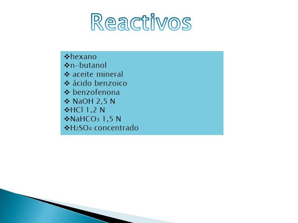 hexano n-butanol aceite mineral ácido benzoico benzofenona NaOH 2,5 N HCl 1,2 N NaHCO 3 1,5 N H 2 SO 4 concentrado
