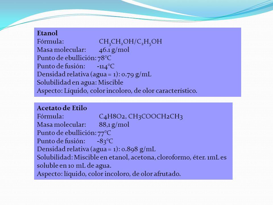 Etanol Fórmula: CH 3 CH 2 OH/C 2 H 5 OH Masa molecular: 46.1 g/mol Punto de ebullición: 78°C Punto de fusión: -114°C Densidad relativa (agua = 1): 0.7