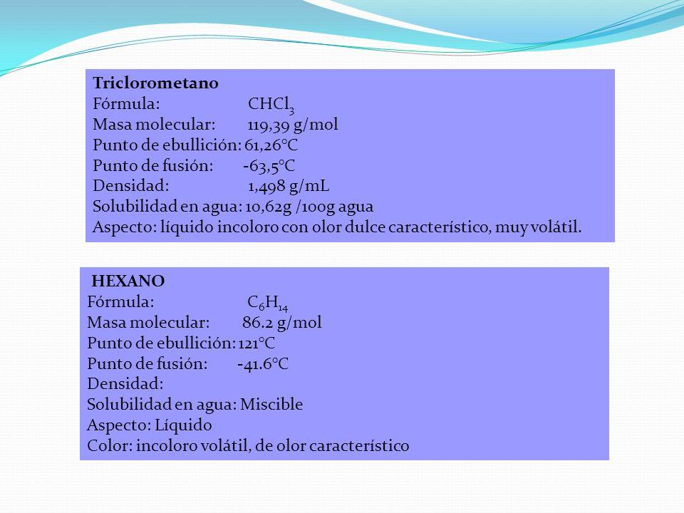 Triclorometano Fórmula: CHCl 3 Masa molecular: 119,39 g/mol Punto de ebullición: 61,26°C Punto de fusión: -63,5°C Densidad: 1,498 g/mL Solubilidad en